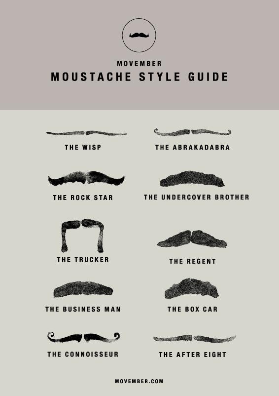 movember-moustache-guide